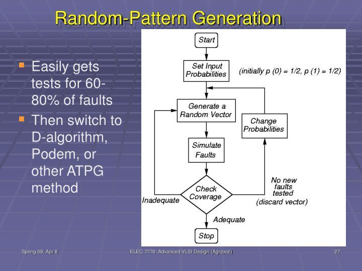 Random-Pattern Generation