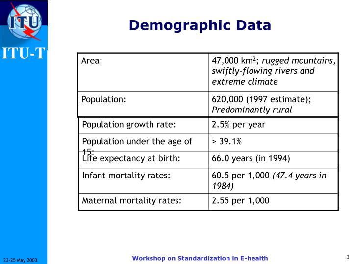 Demographic data