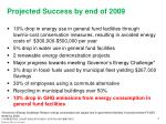projected success by end of 2009