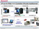 ip sur le web contr le d acc s traditionnel