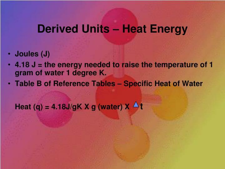 Derived Units – Heat Energy