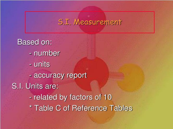 S.I. Measurement