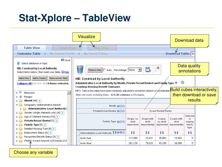 Stat-Xplore – TableView