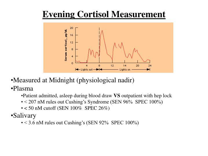 Evening Cortisol Measurement