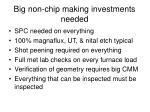 big non chip making investments needed