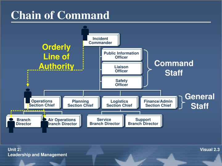 importance of chain of command The chain of command has important information to get out sometimes and they must know where and what situation you are in at all times this is why it is important to get to know your squad and chain of command as well one day you will fight with them overseas and need to know that you can.