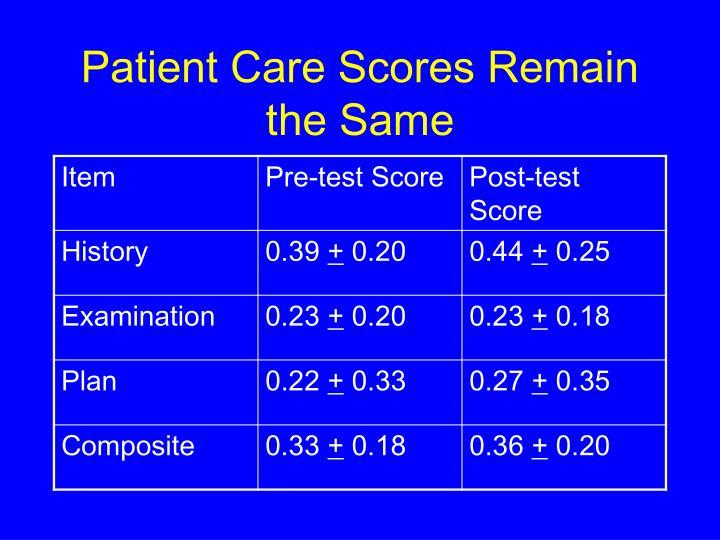 Patient Care Scores Remain the Same