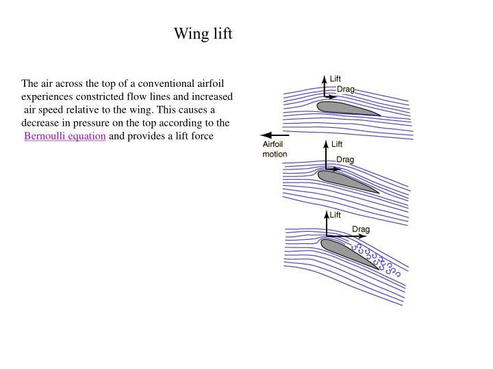 Wing lift