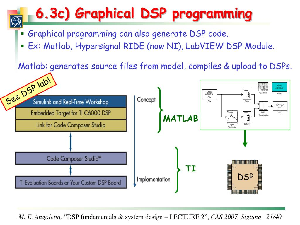 PPT - Digital Signal Processors: fundamentals & system design