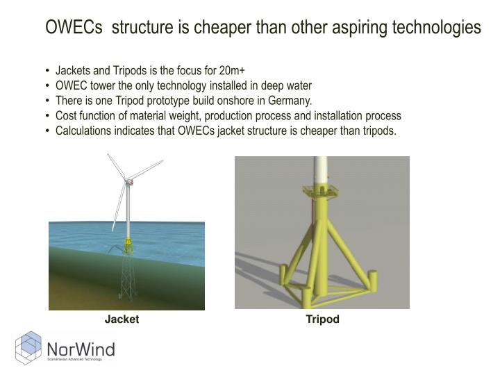 OWECs  structure is cheaper than other aspiring technologies