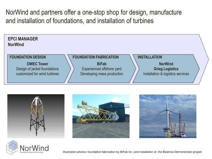 NorWind and partners offer a