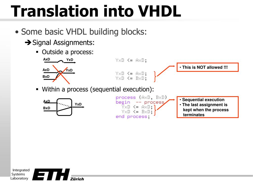 PPT - VHDL Coding Exercise 4: FIR Filter PowerPoint