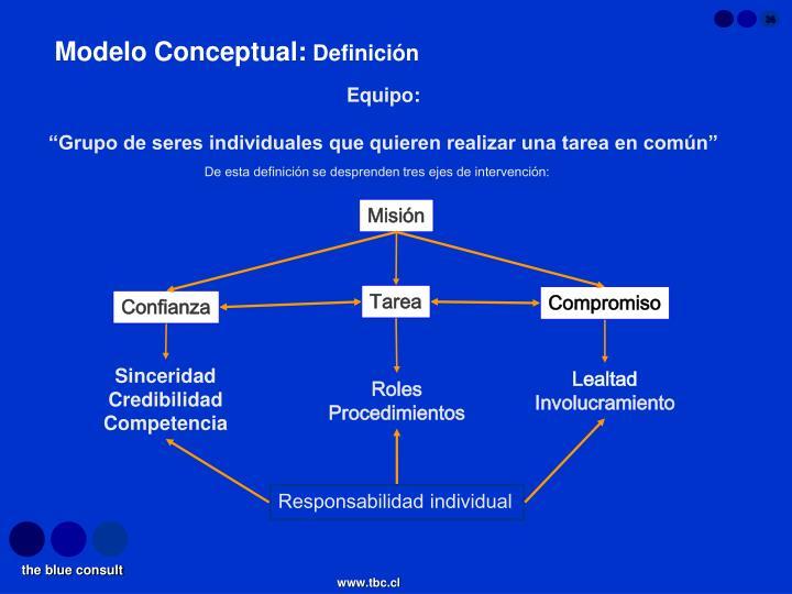 Modelo Conceptual: