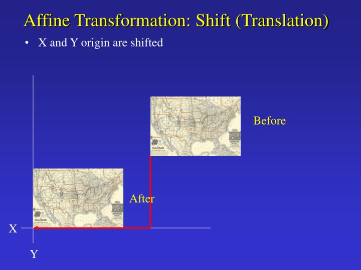 Affine Transformation: Shift (Translation)