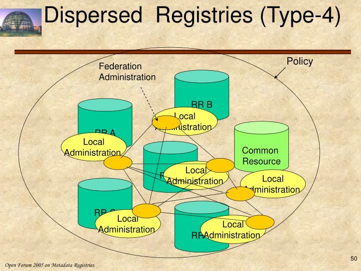 Dispersed  Registries (Type-4)