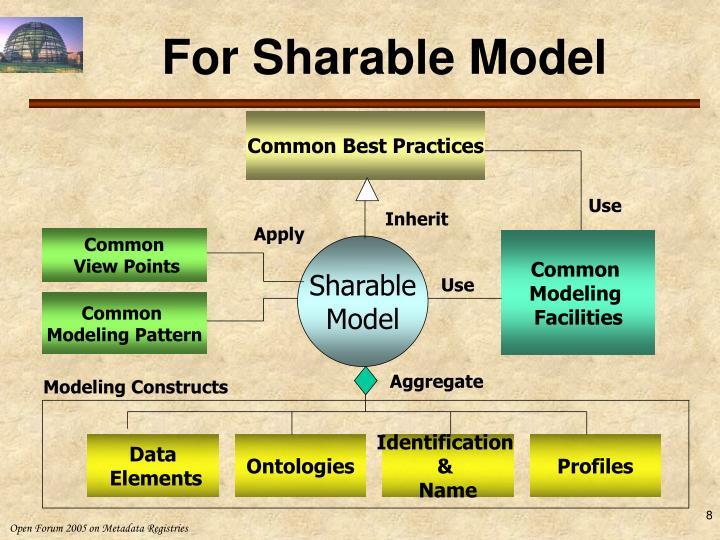 For Sharable Model
