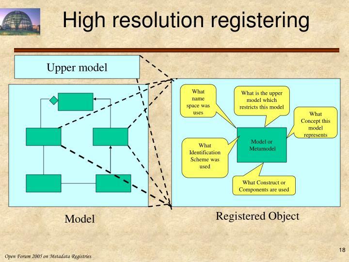 High resolution registering