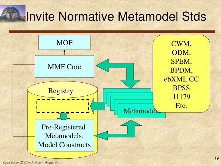 Invite Normative Metamodel Stds