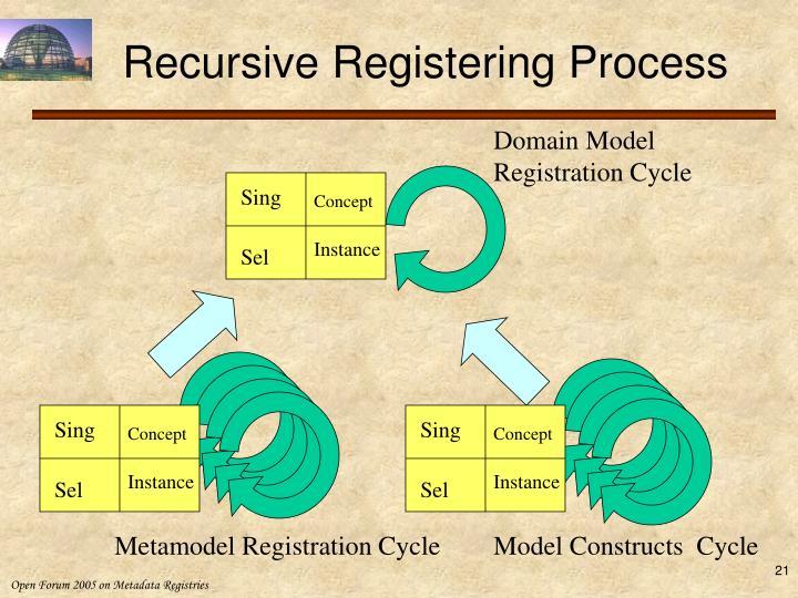Recursive Registering Process