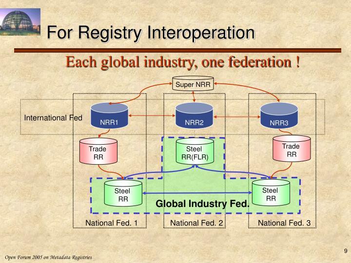 For Registry Interoperation