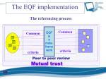 the eqf implementation3