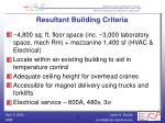 resultant building criteria