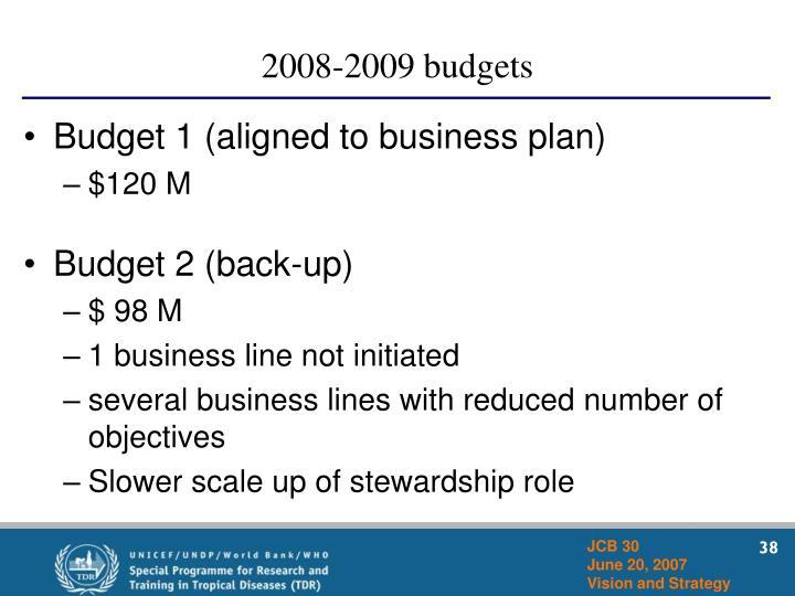 2008-2009 budgets