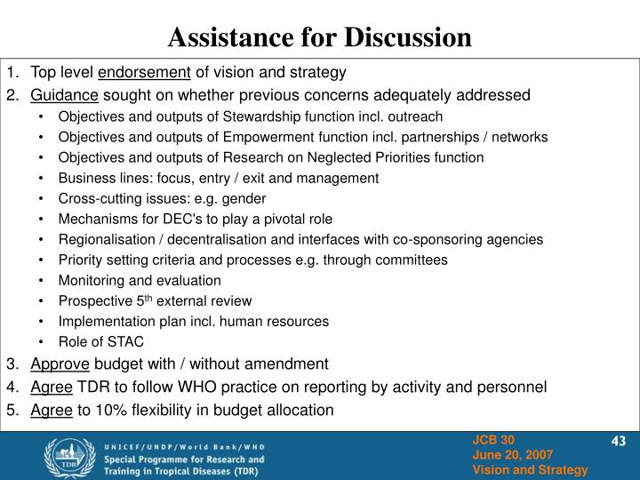 Assistance for Discussion
