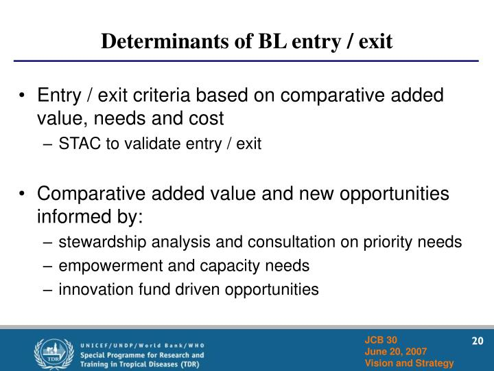 Determinants of BL entry / exit