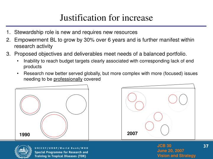 Justification for increase