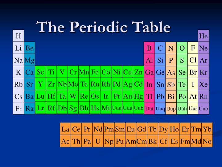 PPT - The Periodic Table PowerPoint Presentation - ID:3420711