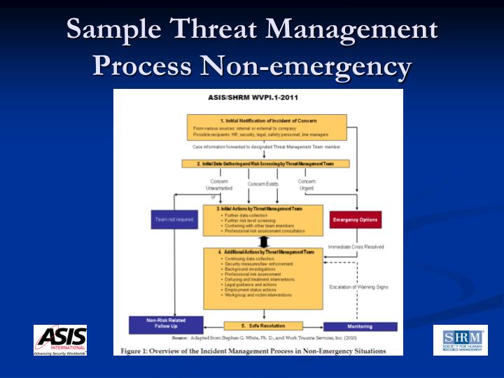 Sample Threat Management Process Non-emergency