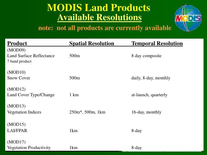MODIS Land Products