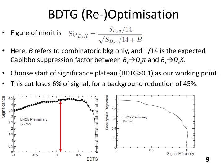 BDTG (Re-)Optimisation
