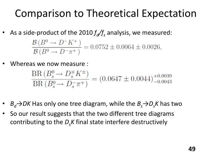 Comparison to Theoretical Expectation