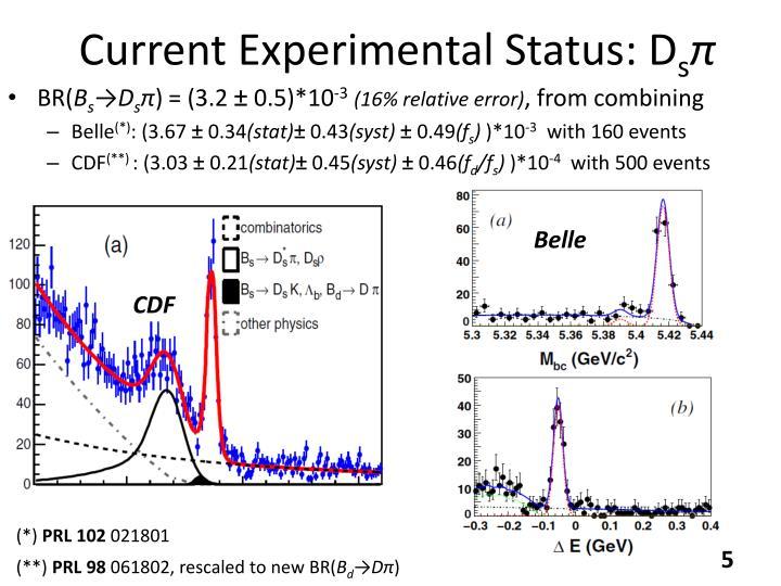Current Experimental Status: D