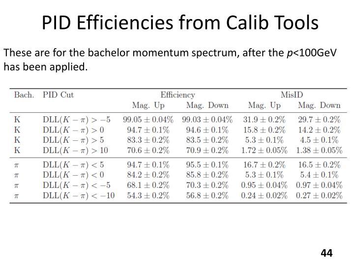 PID Efficiencies from Calib Tools