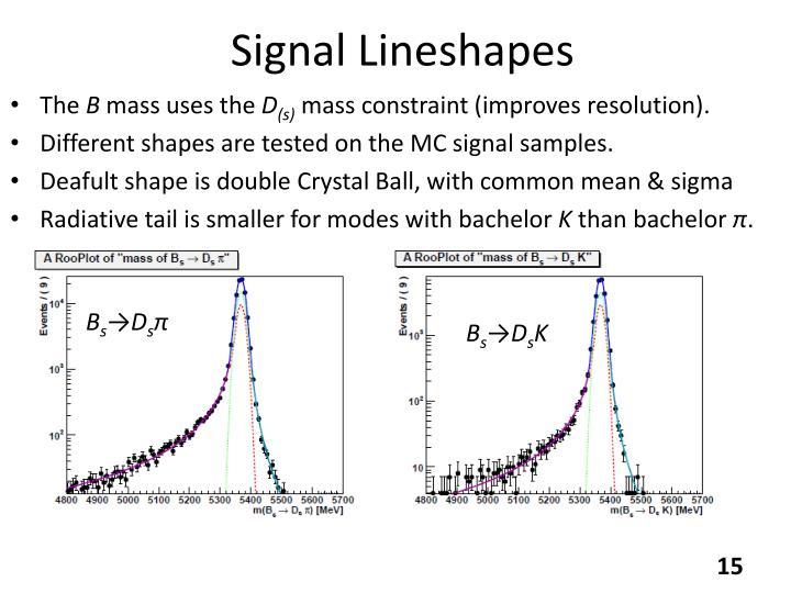Signal Lineshapes
