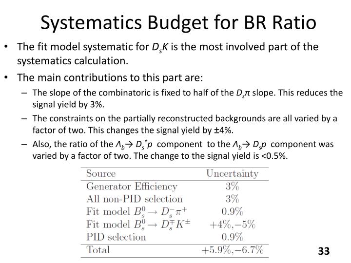 Systematics Budget for BR Ratio