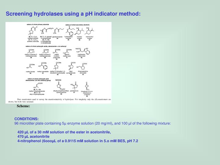 Screening hydrolases using a pH indicator method: