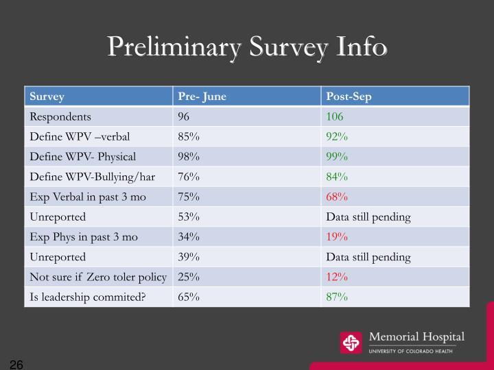 Preliminary Survey Info