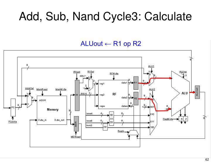 Add, Sub, Nand Cycle3: Calculate