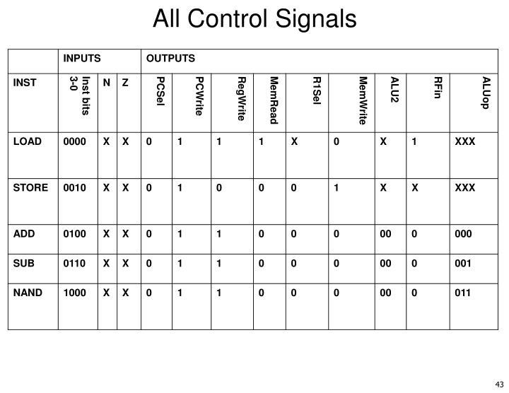 All Control Signals