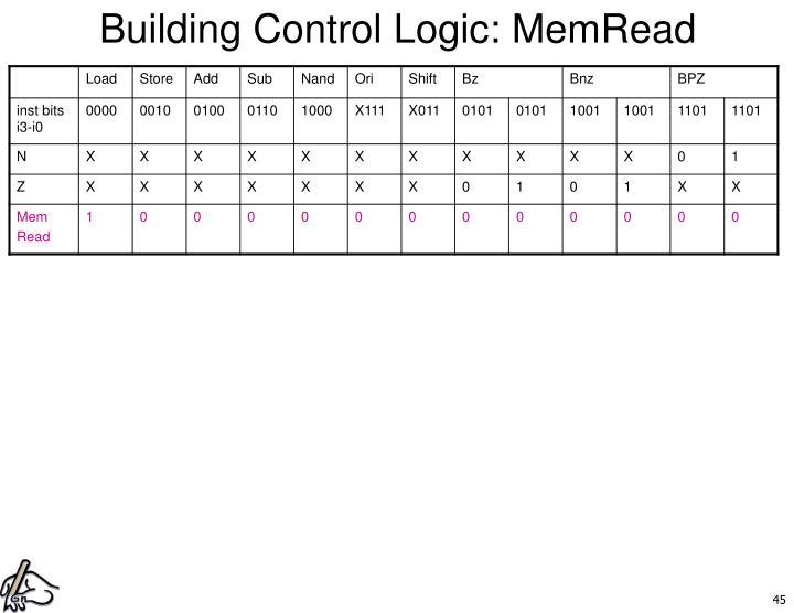 Building Control Logic: MemRead
