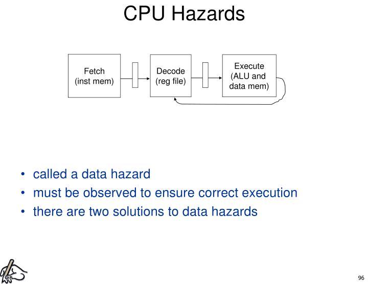 CPU Hazards