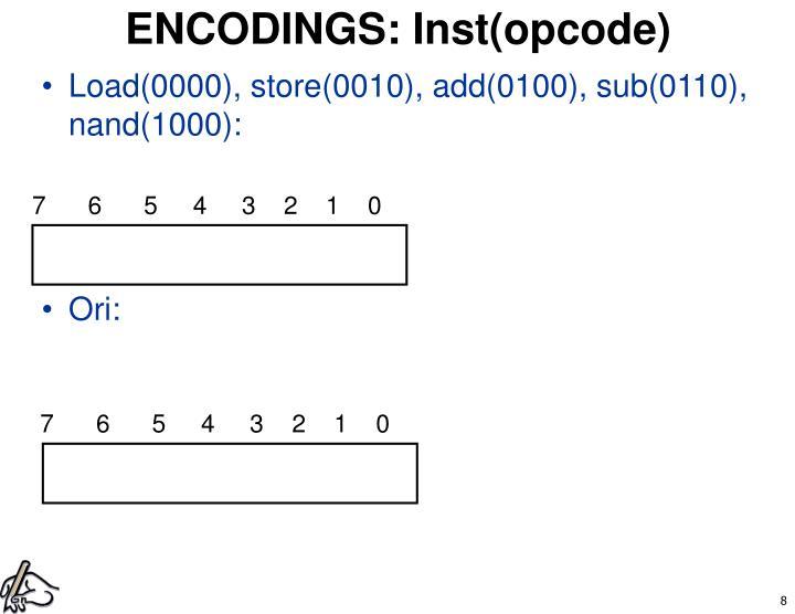 ENCODINGS: Inst(opcode)