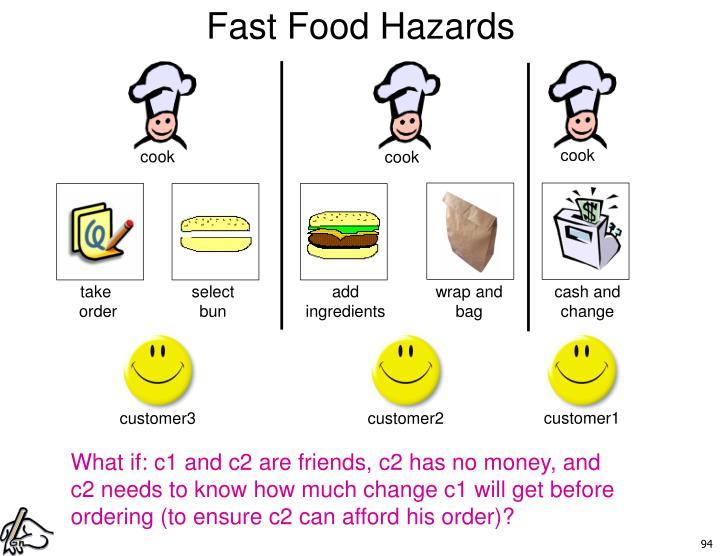 Fast Food Hazards