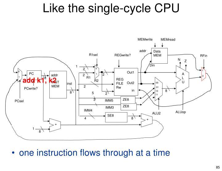 Like the single-cycle CPU