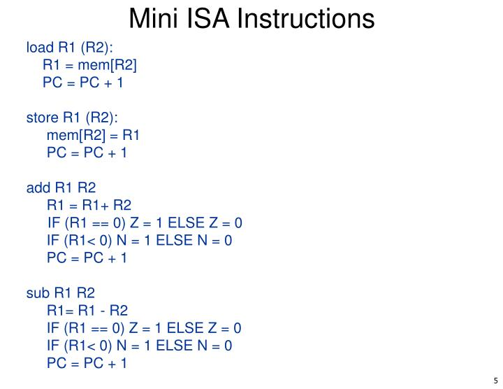 Mini ISA Instructions