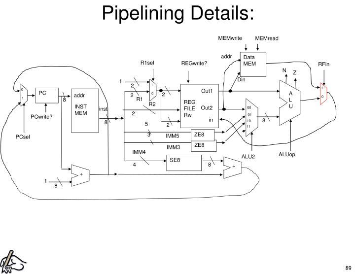 Pipelining Details:
